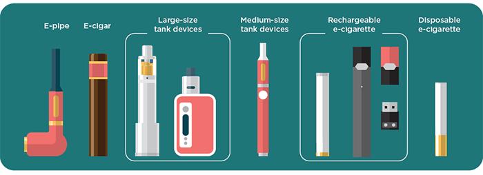 พอท บุหรี่ไฟฟ้า มีกี่ประเภท เลือกใช้ยังไงให้ตรงใจ